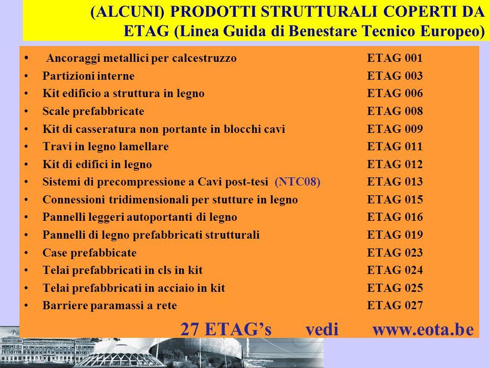 (ALCUNI) PRODOTTI STRUTTURALI COPERTI DA ETAG (Linea Guida di Benestare Tecnico Europeo) Ancoraggi metallici per calcestruzzo ETAG 001 Partizioni inte
