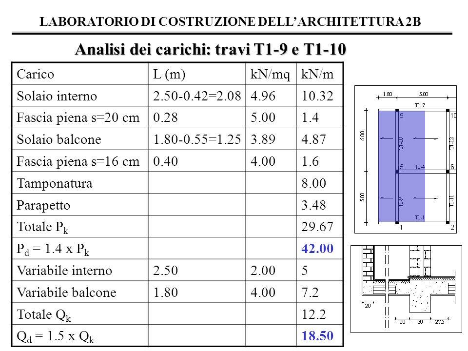 Analisi dei carichi: travi T1-9 e T1-10 CaricoL (m)kN/mqkN/m Solaio interno2.50-0.42=2.084.9610.32 Fascia piena s=20 cm0.285.001.4 Solaio balcone1.80-