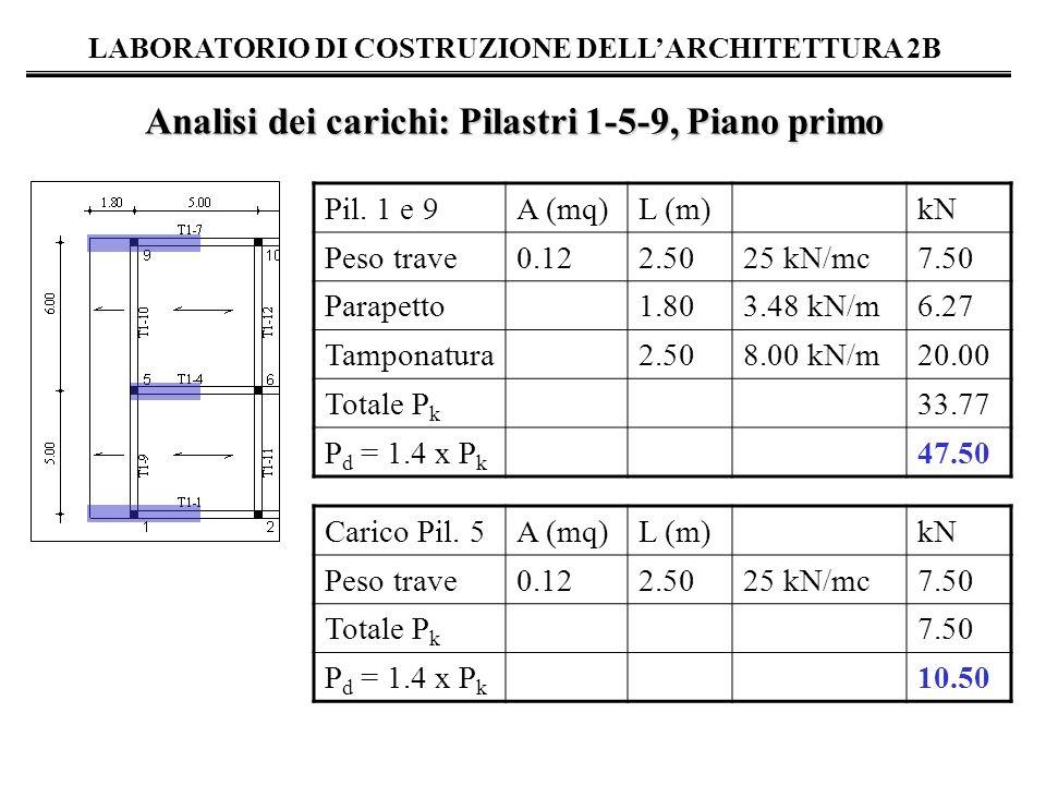 Analisi dei carichi: Pilastri 1-5-9, Piano primo Pil. 1 e 9A (mq)L (m)kN Peso trave0.122.5025 kN/mc7.50 Parapetto1.803.48 kN/m6.27 Tamponatura2.508.00