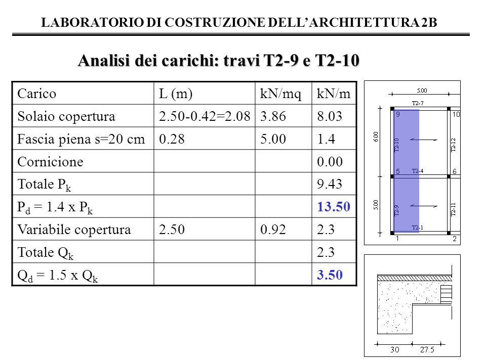 Analisi dei carichi: travi T2-9 e T2-10 CaricoL (m)kN/mqkN/m Solaio copertura2.50-0.42=2.083.868.03 Fascia piena s=20 cm0.285.001.4 Cornicione0.00 Tot