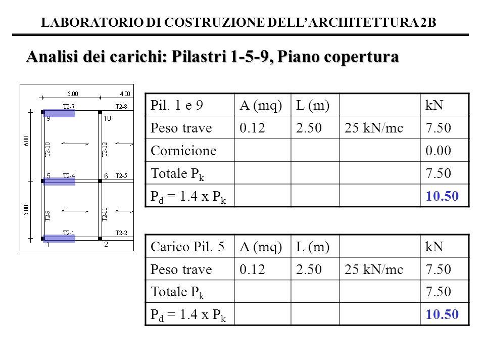 Analisi dei carichi: Pilastri 1-5-9, Piano copertura Pil. 1 e 9A (mq)L (m)kN Peso trave0.122.5025 kN/mc7.50 Cornicione0.00 Totale P k 7.50 P d = 1.4 x