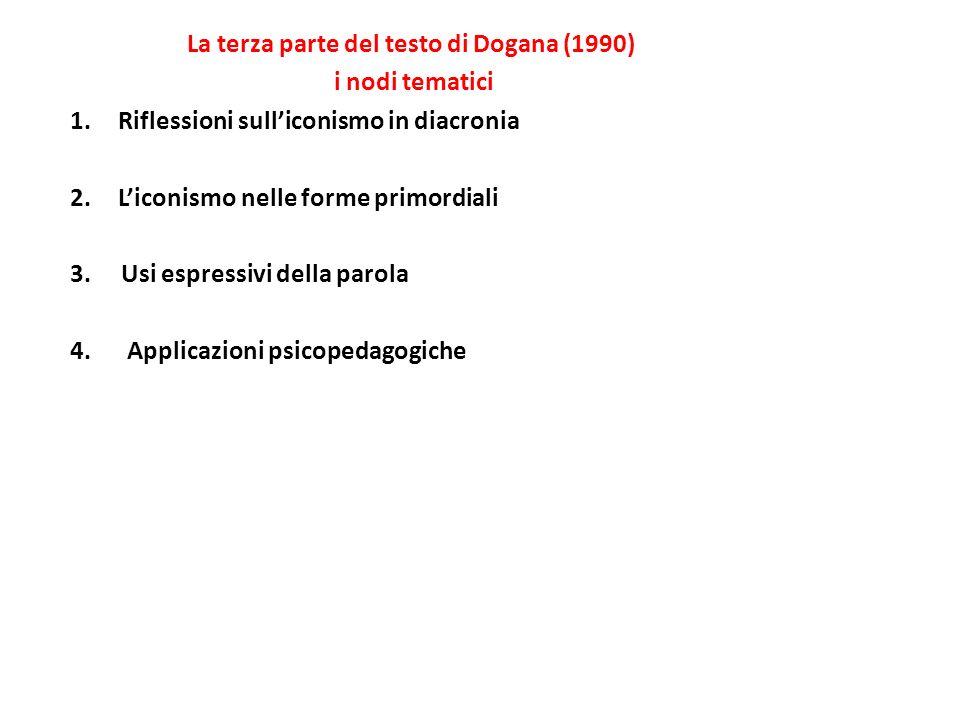 La terza parte del testo di Dogana (1990) i nodi tematici 1.Riflessioni sulliconismo in diacronia 2.Liconismo nelle forme primordiali 3. Usi espressiv