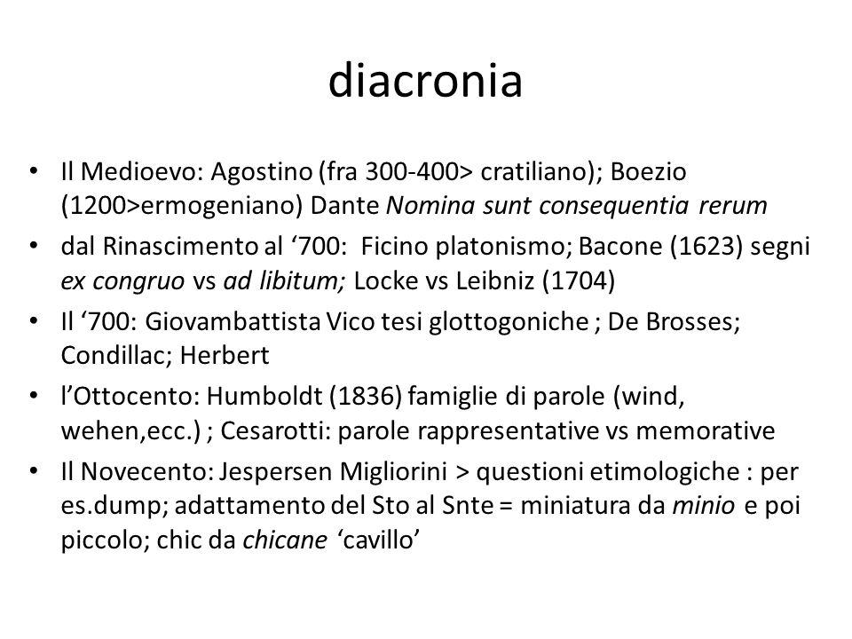 diacronia Il Medioevo: Agostino (fra 300-400> cratiliano); Boezio (1200>ermogeniano) Dante Nomina sunt consequentia rerum dal Rinascimento al 700: Fic