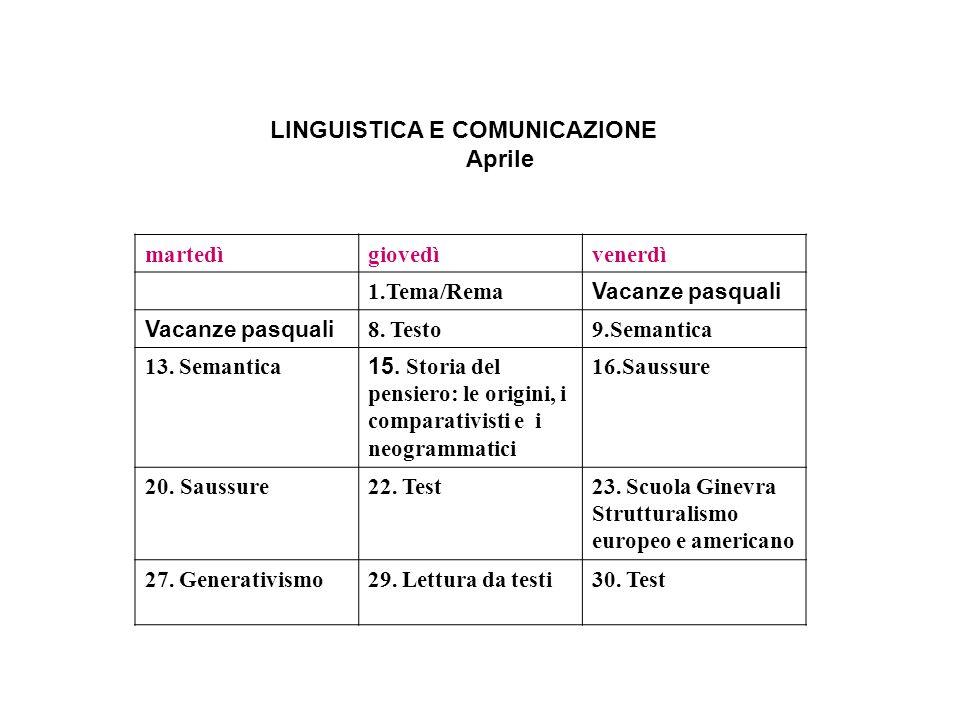 LINGUISTICA E COMUNICAZIONE Maggio martedìgiovedìvenerdì 4.