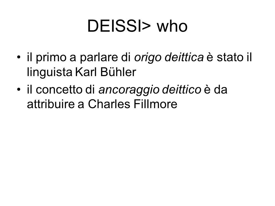DEISSI> who il primo a parlare di origo deittica è stato il linguista Karl Bühler il concetto di ancoraggio deittico è da attribuire a Charles Fillmor