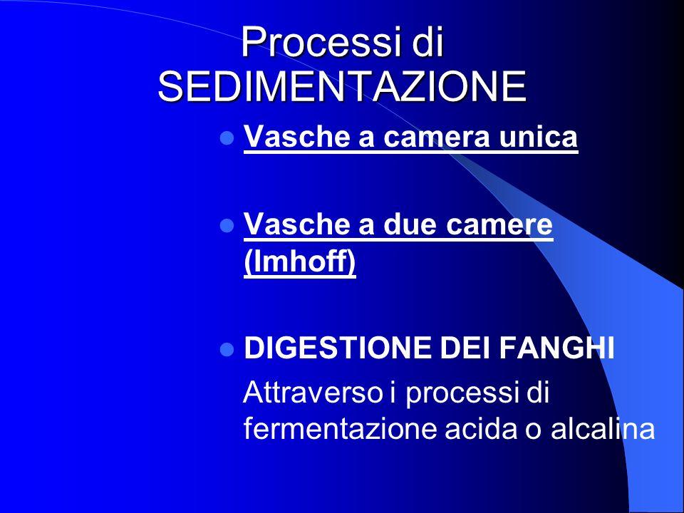 Processi di SEDIMENTAZIONE Vasche a camera unica Vasche a due camere (Imhoff) DIGESTIONE DEI FANGHI Attraverso i processi di fermentazione acida o alc