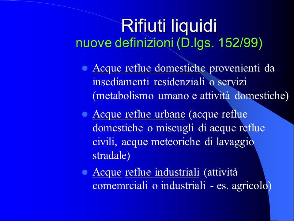 Rifiuti liquidi nuove definizioni (D.lgs. 152/99) Acque reflue domestiche provenienti da insediamenti residenziali o servizi (metabolismo umano e atti