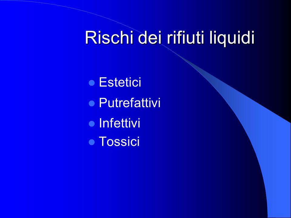Rischi dei rifiuti liquidi Estetici Putrefattivi Infettivi Tossici