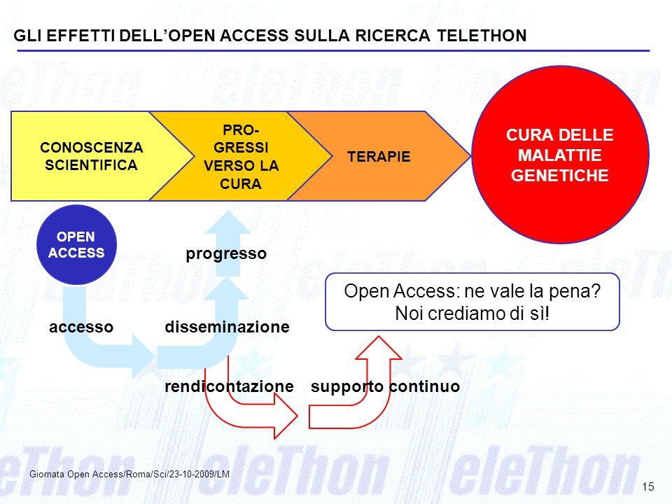 Open Access: ne vale la pena? Noi crediamo di sì! Giornata Open Access/Roma/Sci/23-10-2009/LM 15 GLI EFFETTI DELLOPEN ACCESS SULLA RICERCA TELETHON CU