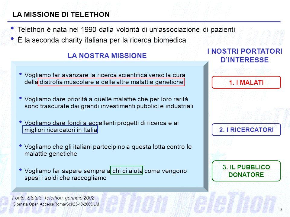 3 LA MISSIONE DI TELETHON Fonte: Statuto Telethon, gennaio 2002 Giornata Open Access/Roma/Sci/23-10-2009/LM I NOSTRI PORTATORI DINTERESSE Telethon è n