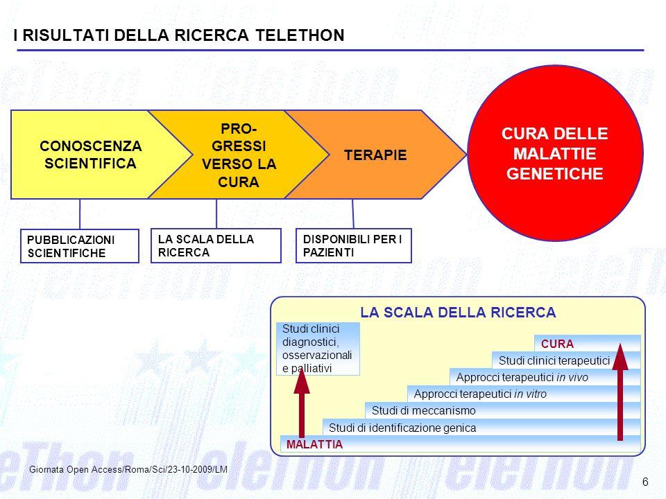 6 I RISULTATI DELLA RICERCA TELETHON CURA DELLE MALATTIE GENETICHE CONOSCENZA SCIENTIFICA PUBBLICAZIONI SCIENTIFICHE PRO- GRESSI VERSO LA CURA LA SCAL