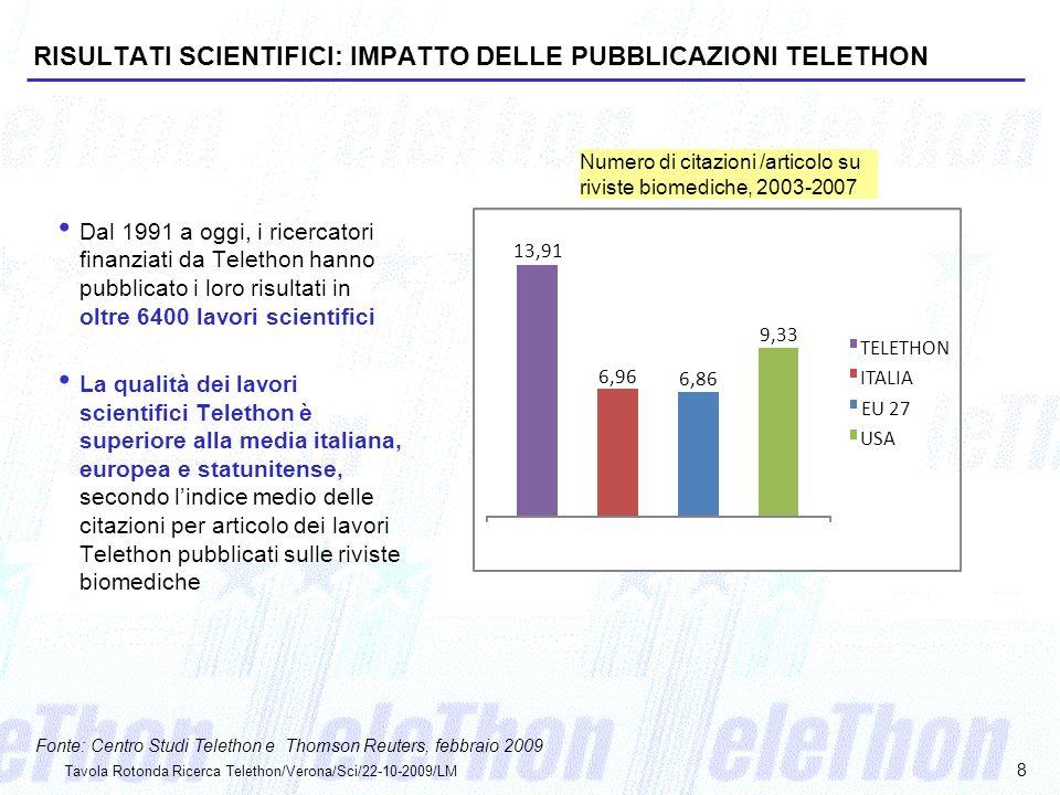 RISULTATI SCIENTIFICI: IMPATTO DELLE PUBBLICAZIONI TELETHON Dal 1991 a oggi, i ricercatori finanziati da Telethon hanno pubblicato i loro risultati in