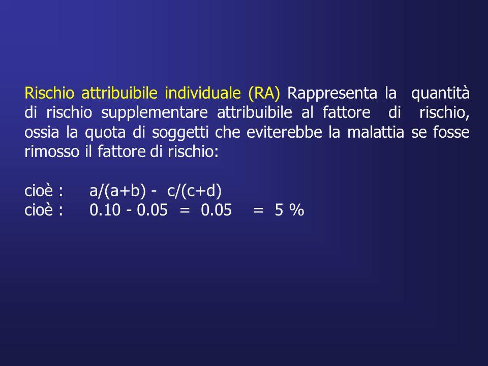 Rischio attribuibile individuale (RA) Rappresenta la quantità di rischio supplementare attribuibile al fattore di rischio, ossia la quota di soggetti