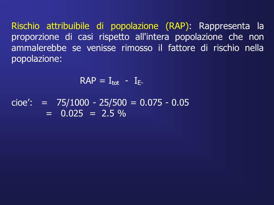 Rischio attribuibile di popolazione (RAP): Rappresenta la proporzione di casi rispetto all'intera popolazione che non ammalerebbe se venisse rimosso i