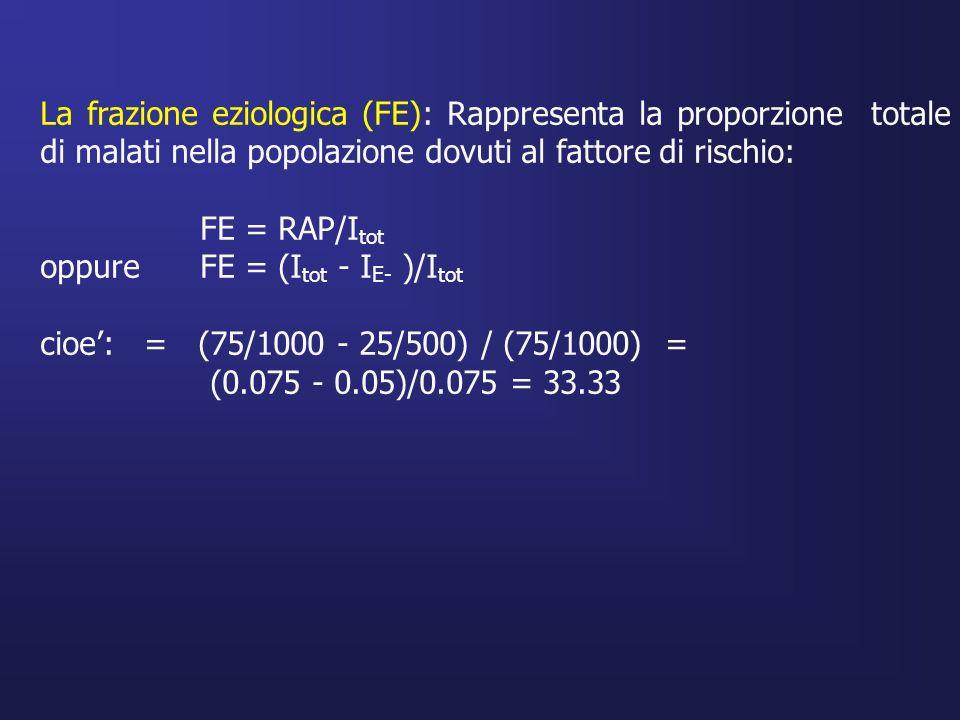 La frazione eziologica (FE): Rappresenta la proporzione totale di malati nella popolazione dovuti al fattore di rischio: FE = RAP/I tot oppure FE = (I