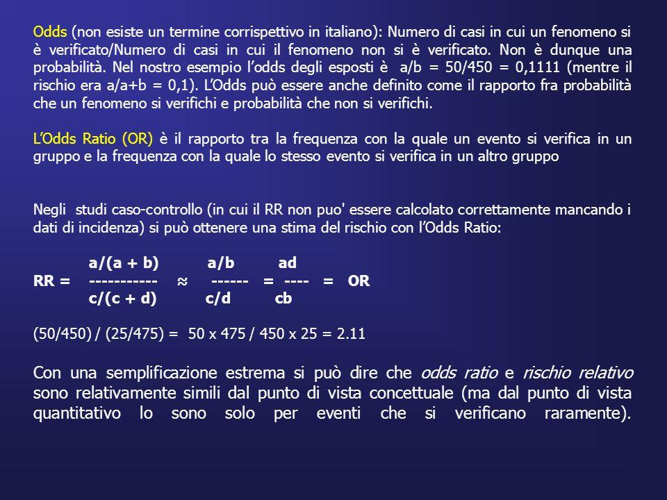 Odds (non esiste un termine corrispettivo in italiano): Numero di casi in cui un fenomeno si è verificato/Numero di casi in cui il fenomeno non si è v