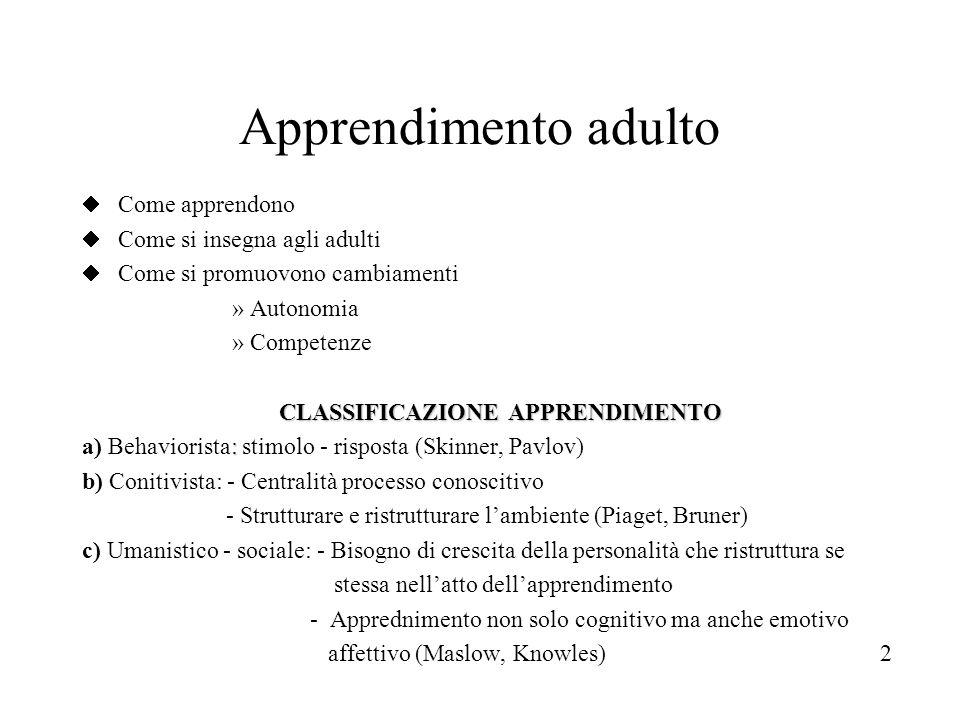 Apprendimento adulto Come apprendono Come si insegna agli adulti Come si promuovono cambiamenti » Autonomia » Competenze CLASSIFICAZIONE APPRENDIMENTO