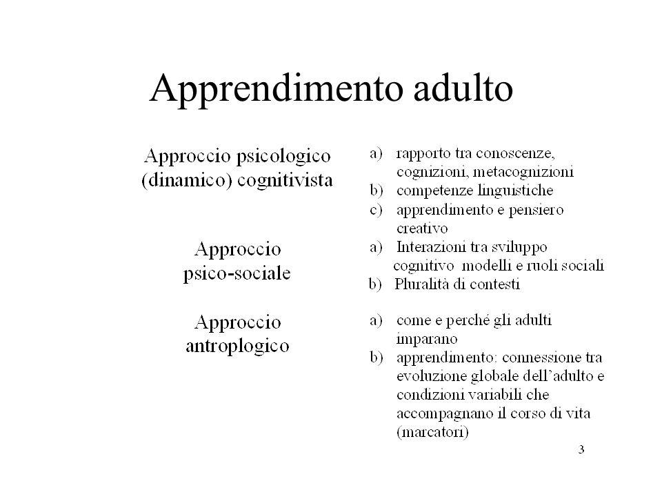 Apprendimento adulto