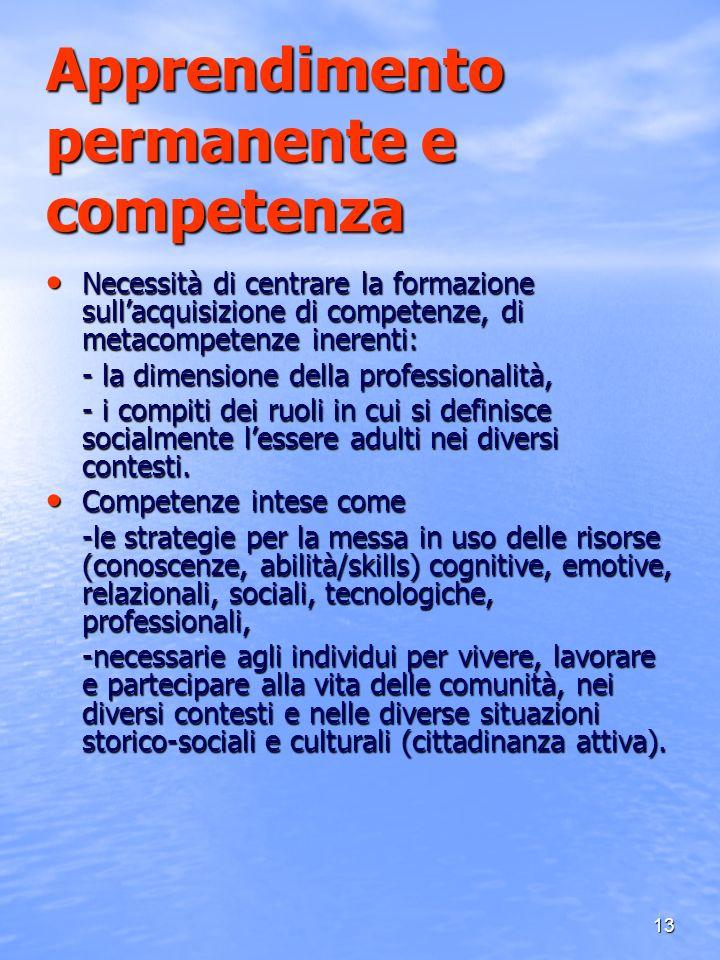 13 Apprendimento permanente e competenza Necessità di centrare la formazione sullacquisizione di competenze, di metacompetenze inerenti: Necessità di