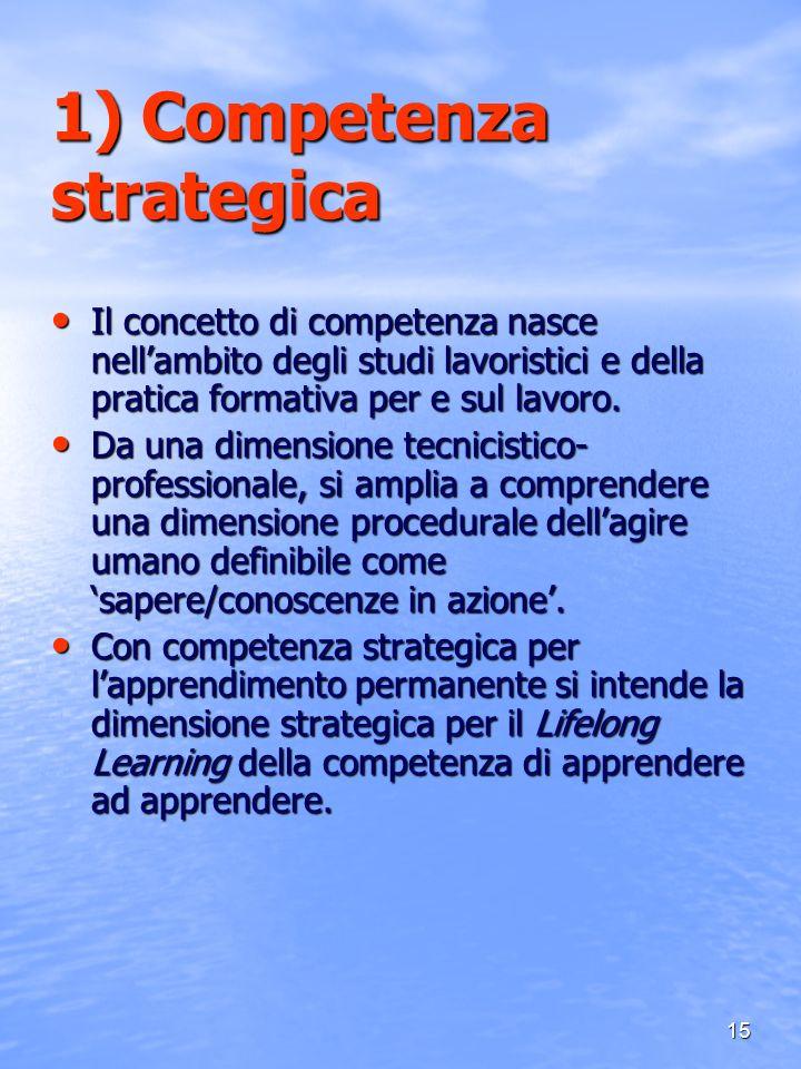 15 1) Competenza strategica Il concetto di competenza nasce nellambito degli studi lavoristici e della pratica formativa per e sul lavoro. Il concetto