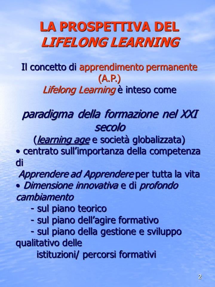 3 Apprendimento permanente Il focus è posto sul concetto di apprendimento permanente inteso come: Potenzialità degli individui di apprendere durante tutta la vita, fondata su concezioni dello sviluppo umano inteso come continuum, oltre le fasi delletà evolutiva, e sui concetti di potenziale apprenditivo, di plasticità bio-psichica, ecc.