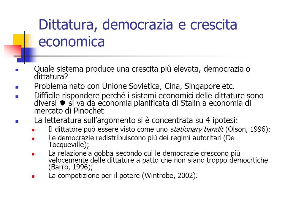Stationary bandit di Olson Olson (1996) un dittatore stabile nel tempo e nello spazio ha interesse agisce per accrescere il benessere economico della collettività perché ha più risorse da sottrarre ad essa ha un interesse encompassing sulla società che domina (es.