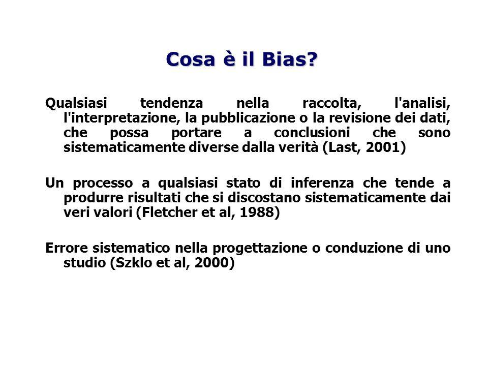 Qualsiasi tendenza nella raccolta, l'analisi, l'interpretazione, la pubblicazione o la revisione dei dati, che possa portare a conclusioni che sono si