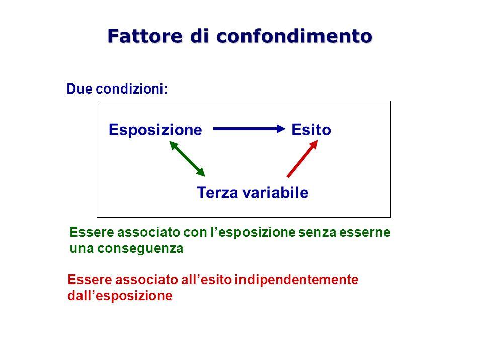 Esposizione Esito Terza variabile Due condizioni: Essere associato con lesposizione senza esserne una conseguenza Essere associato allesito indipenden