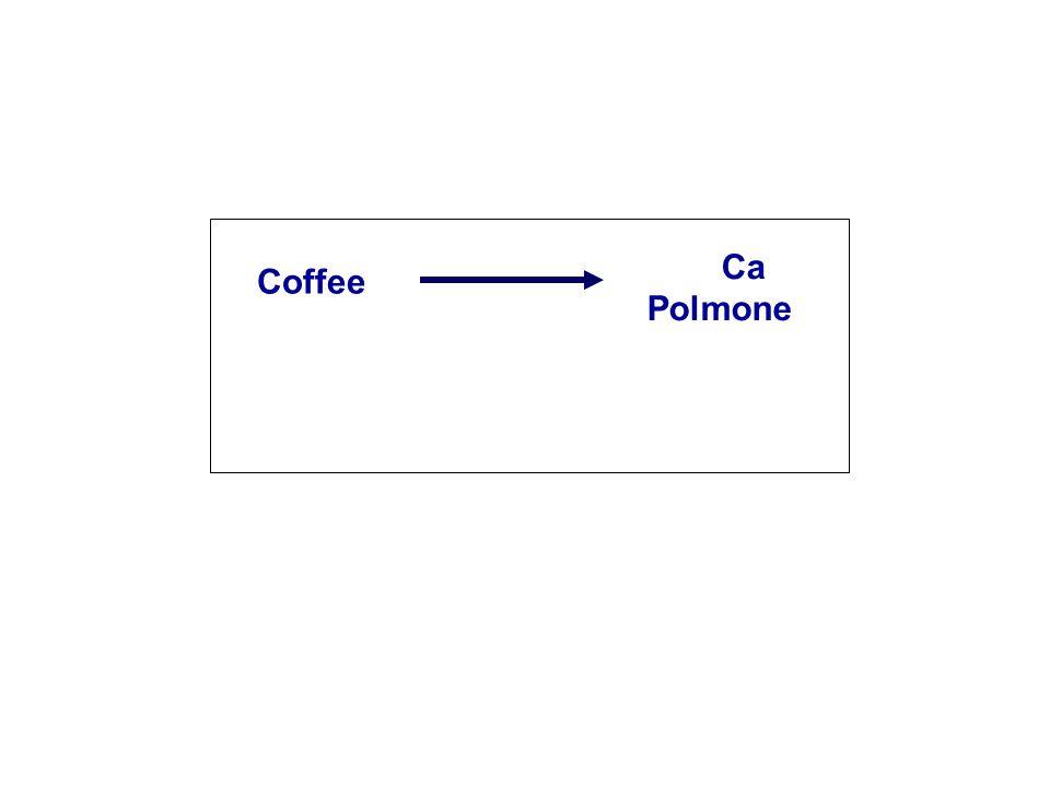 Coffee Ca Polmone