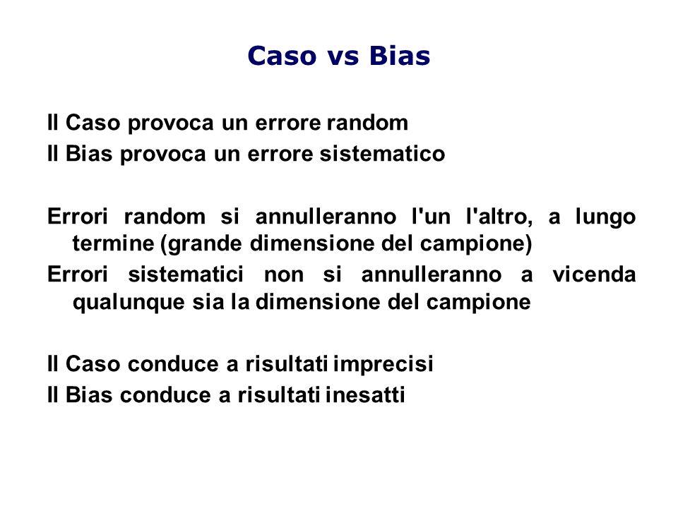 Bias di selezione Natura del campione non rappresentativa Bias di Informazione (misclassificazione) Errori nella misurazione della esposizione alla malattia Bias di confondimento Distorsione della relazione esposizione - malattia da parte di altri fattori Diversi tipi di bias non si escludono a vicenda Tipi di Bias