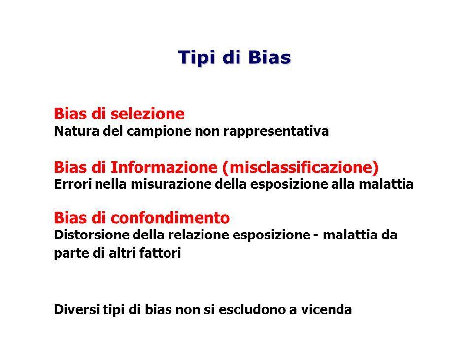 Bias di selezione Natura del campione non rappresentativa Bias di Informazione (misclassificazione) Errori nella misurazione della esposizione alla ma