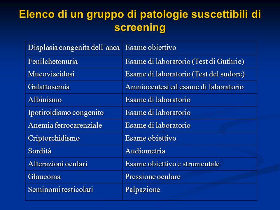 Elenco di un gruppo di patologie suscettibili di screening Displasia congenita dellanca Esame obiettivo Fenilchetonuria Esame di laboratorio (Test di