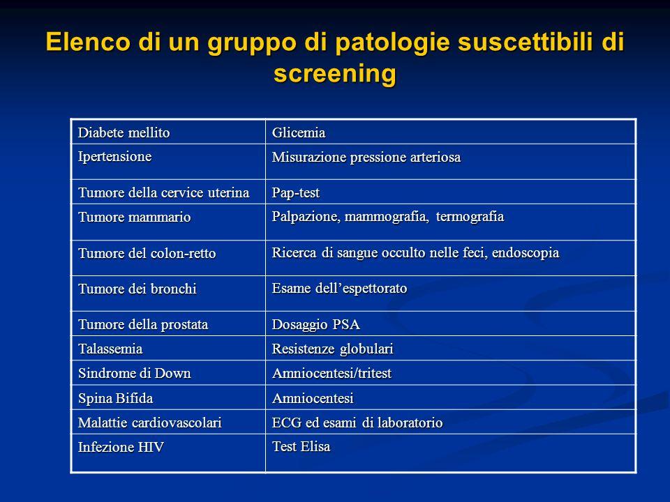 Elenco di un gruppo di patologie suscettibili di screening Diabete mellito Glicemia Ipertensione Misurazione pressione arteriosa Tumore della cervice