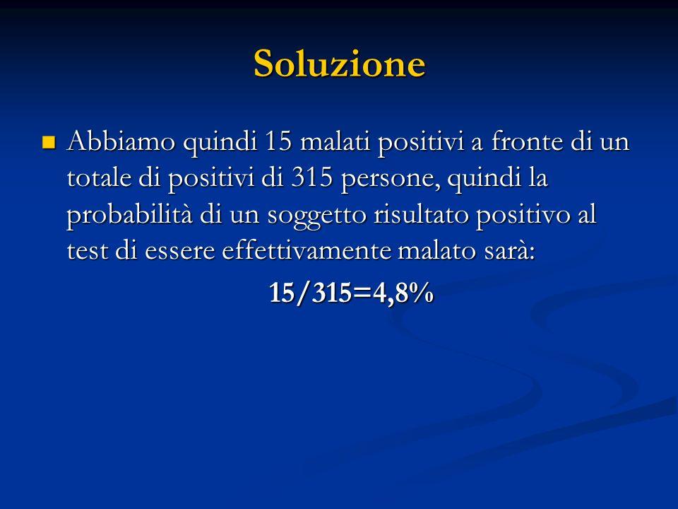 Soluzione Abbiamo quindi 15 malati positivi a fronte di un totale di positivi di 315 persone, quindi la probabilità di un soggetto risultato positivo