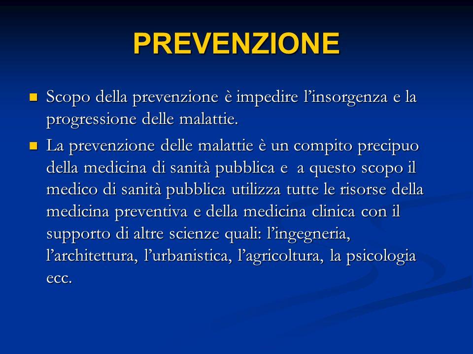 PREVENZIONE Scopo della prevenzione è impedire linsorgenza e la progressione delle malattie. Scopo della prevenzione è impedire linsorgenza e la progr