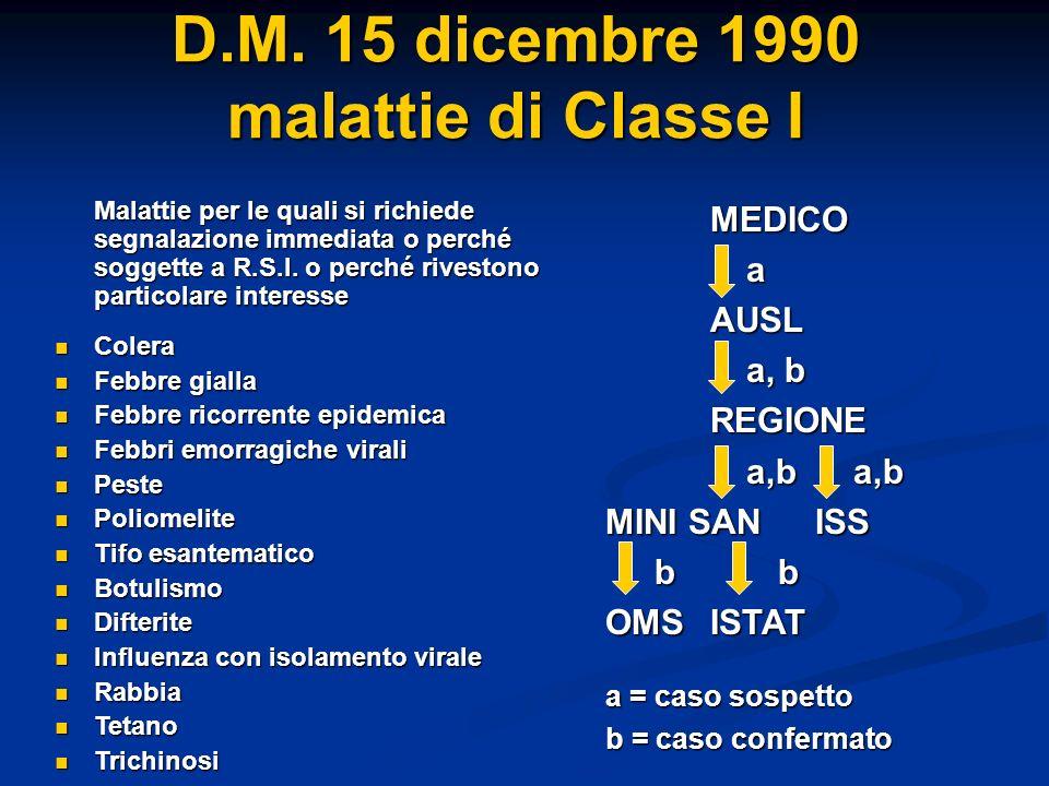 D.M. 15 dicembre 1990 malattie di Classe I Malattie per le quali si richiede segnalazione immediata o perché soggette a R.S.I. o perché rivestono part