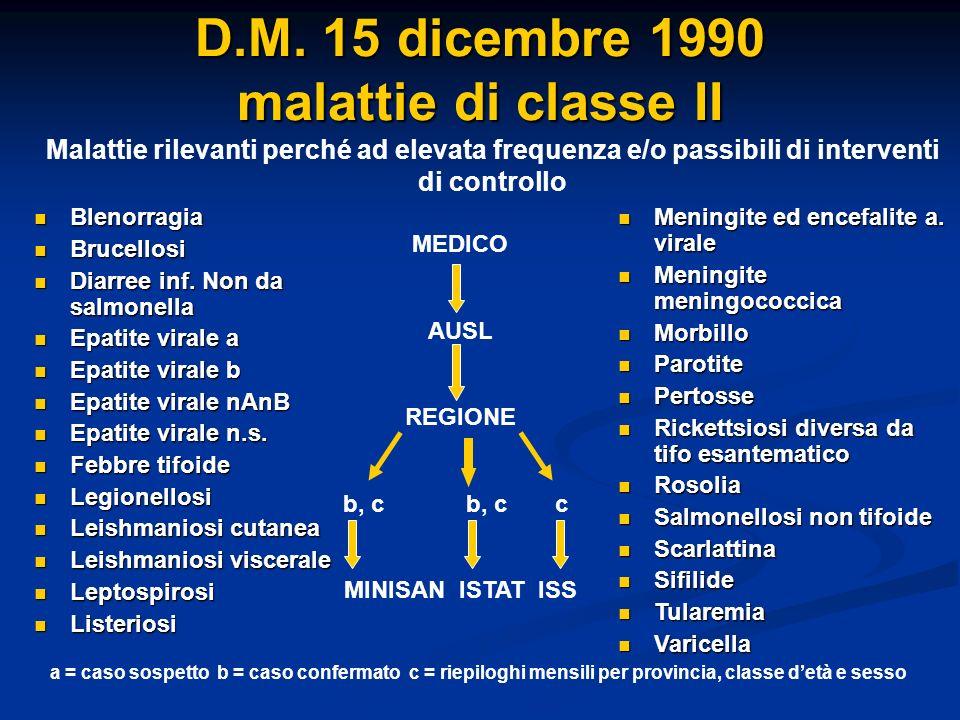 D.M. 15 dicembre 1990 malattie di classe II Blenorragia Blenorragia Brucellosi Brucellosi Diarree inf. Non da salmonella Diarree inf. Non da salmonell