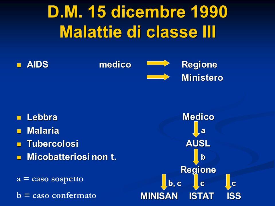 D.M. 15 dicembre 1990 Malattie di classe III AIDSmedicoRegione AIDSmedicoRegioneMinistero Lebbra Lebbra Malaria Malaria Tubercolosi Tubercolosi Micoba