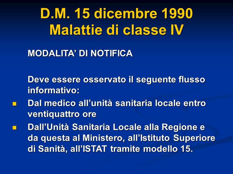 D.M. 15 dicembre 1990 Malattie di classe IV MODALITA DI NOTIFICA Deve essere osservato il seguente flusso informativo: Dal medico allunità sanitaria l