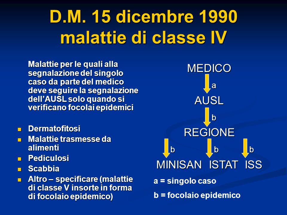 D.M. 15 dicembre 1990 malattie di classe IV Malattie per le quali alla segnalazione del singolo caso da parte del medico deve seguire la segnalazione