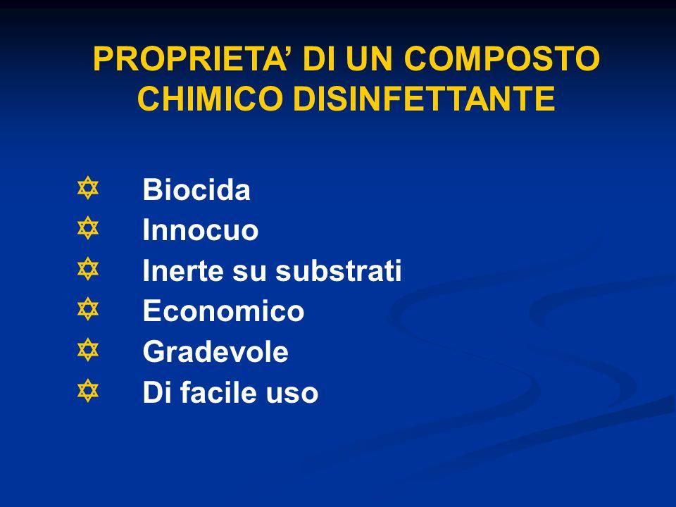 PROPRIETA DI UN COMPOSTO CHIMICO DISINFETTANTE Biocida Innocuo Inerte su substrati Economico Gradevole Di facile uso