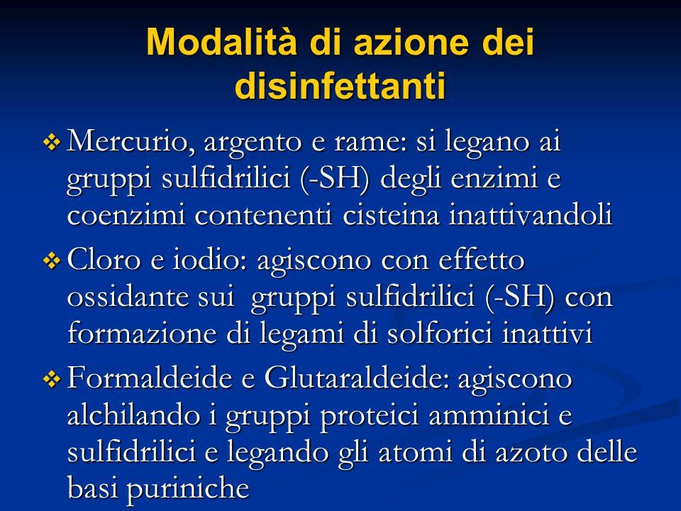 Modalità di azione dei disinfettanti Mercurio, argento e rame: si legano ai gruppi sulfidrilici (-SH) degli enzimi e coenzimi contenenti cisteina inat