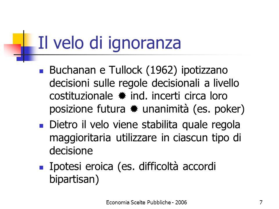 Economia Scelte Pubbliche - 20067 Il velo di ignoranza Buchanan e Tullock (1962) ipotizzano decisioni sulle regole decisionali a livello costituzionale ind.