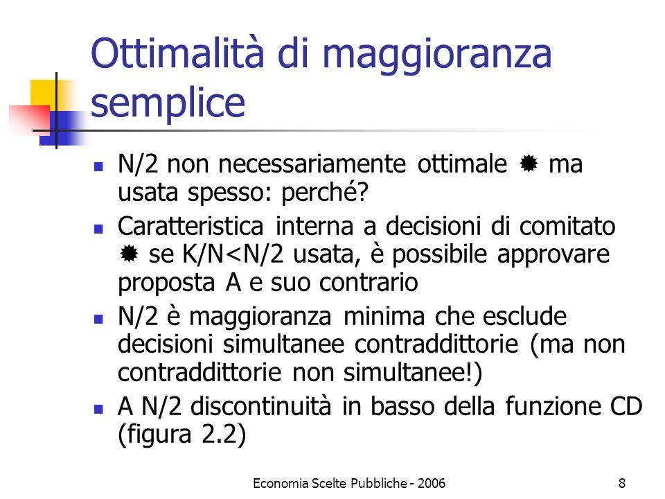 Economia Scelte Pubbliche - 20068 Ottimalità di maggioranza semplice N/2 non necessariamente ottimale ma usata spesso: perché.