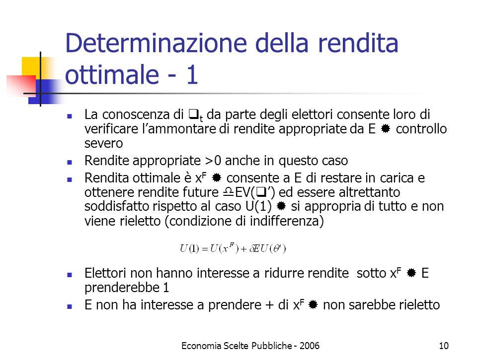Economia Scelte Pubbliche - 200610 Determinazione della rendita ottimale - 1 La conoscenza di t da parte degli elettori consente loro di verificare la