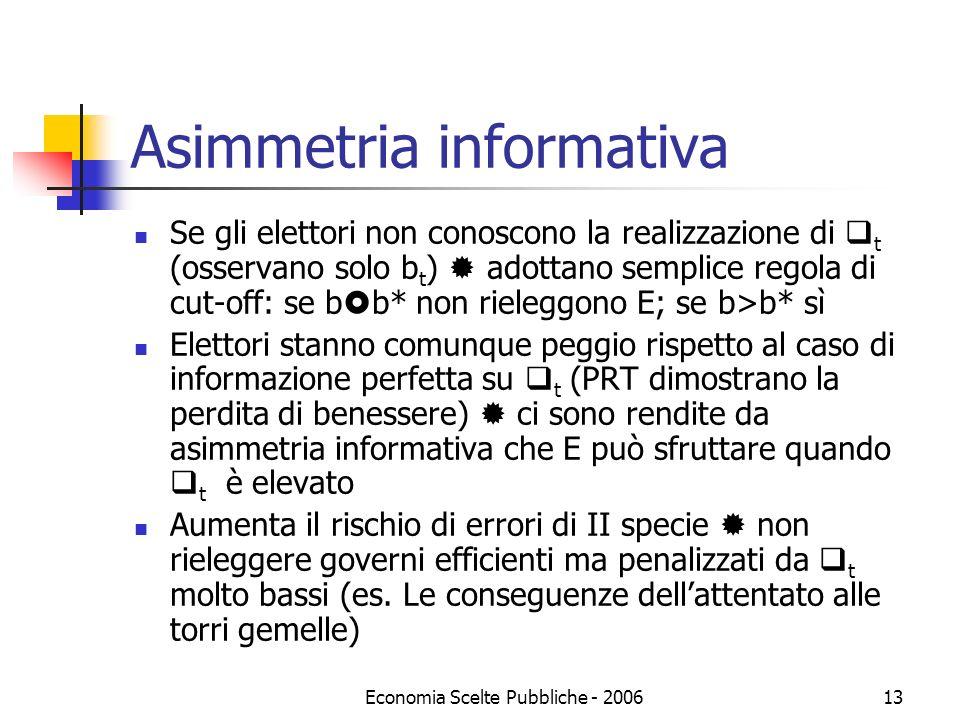 Economia Scelte Pubbliche - 200613 Asimmetria informativa Se gli elettori non conoscono la realizzazione di t (osservano solo b t ) adottano semplice