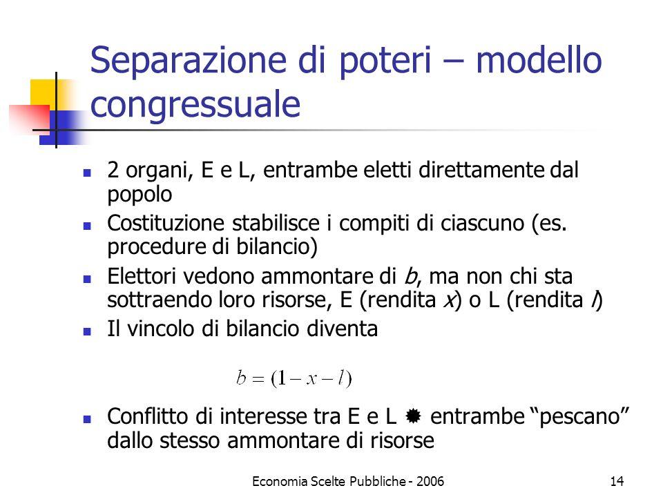 Economia Scelte Pubbliche - 200614 Separazione di poteri – modello congressuale 2 organi, E e L, entrambe eletti direttamente dal popolo Costituzione
