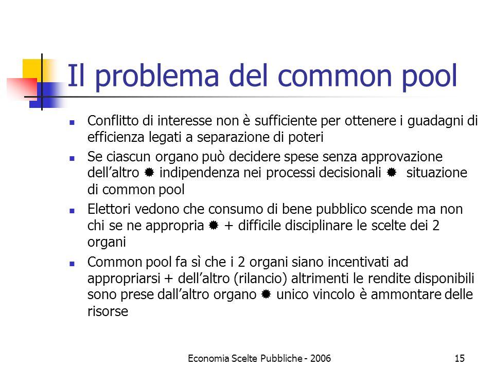 Economia Scelte Pubbliche - 200615 Il problema del common pool Conflitto di interesse non è sufficiente per ottenere i guadagni di efficienza legati a