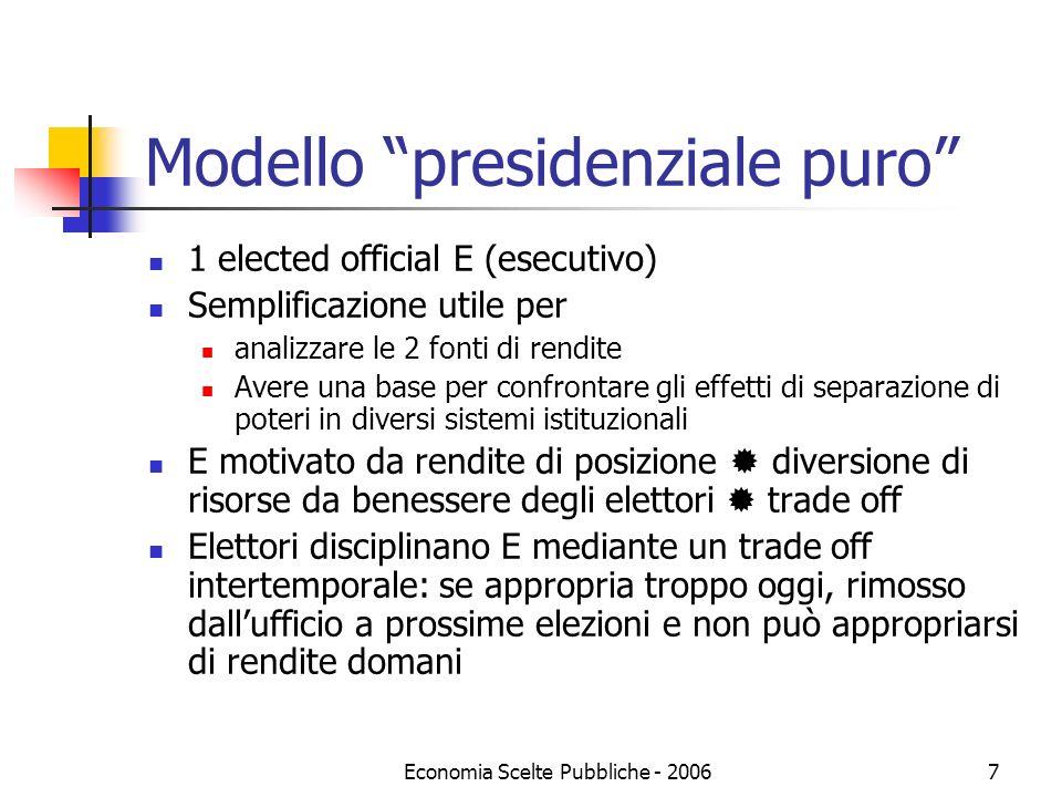 Economia Scelte Pubbliche - 20067 Modello presidenziale puro 1 elected official E (esecutivo) Semplificazione utile per analizzare le 2 fonti di rendi