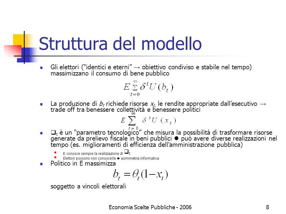Economia Scelte Pubbliche - 20068 Struttura del modello Gli elettori (identici e eterni obiettivo condiviso e stabile nel tempo) massimizzano il consu